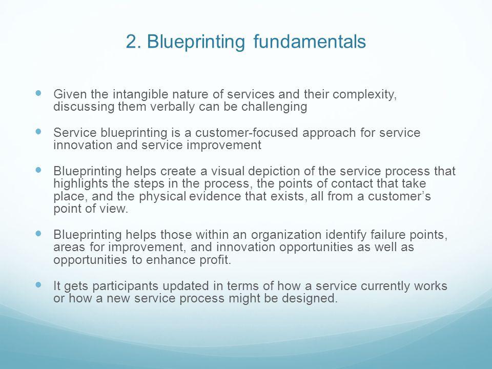 2. Blueprinting fundamentals