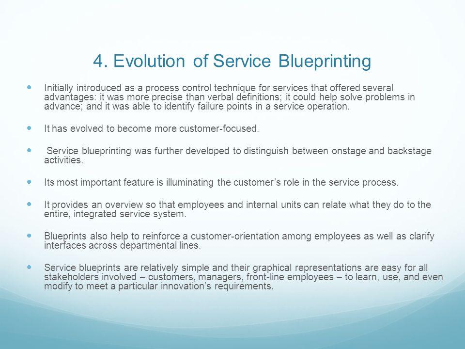 4. Evolution of Service Blueprinting