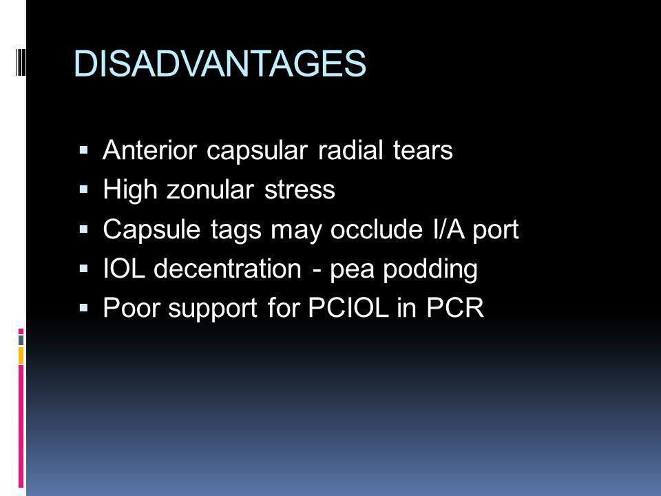 DISADVANTAGES Anterior capsular radial tears High zonular stress