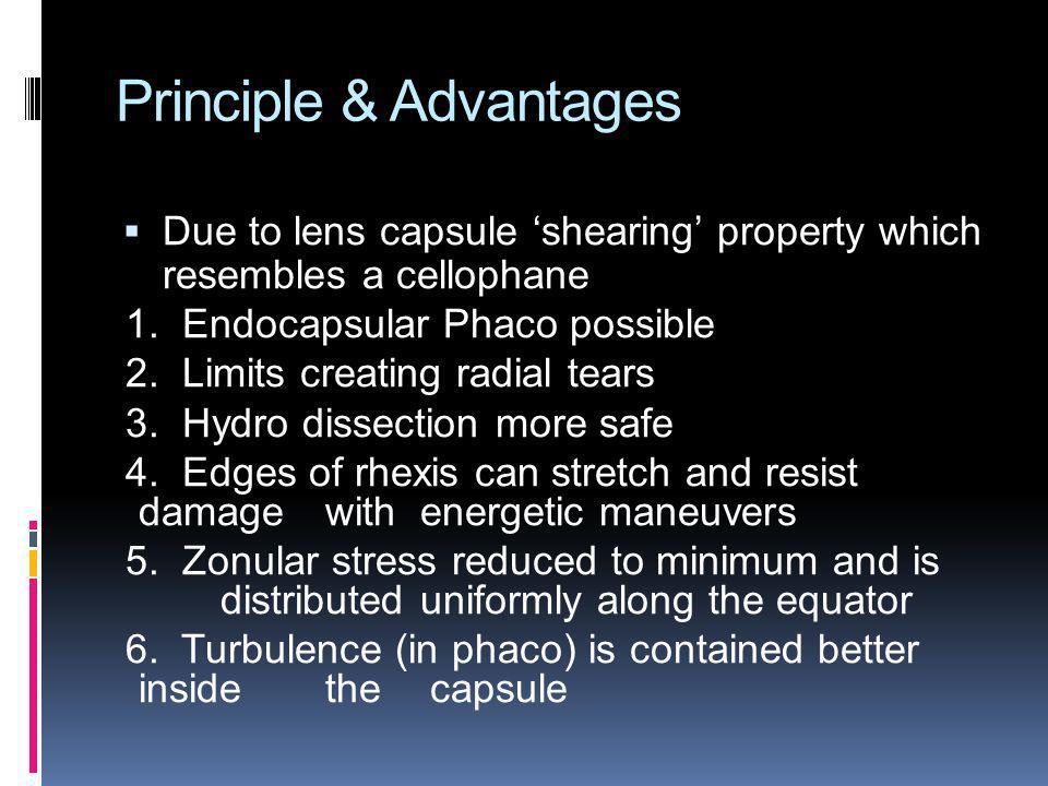 Principle & Advantages