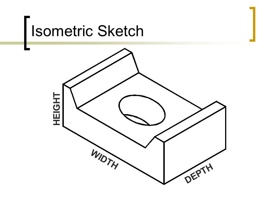 Isometric Sketch HEIGHT WIDTH DEPTH
