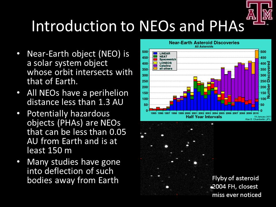 Introduction to NEOs and PHAs