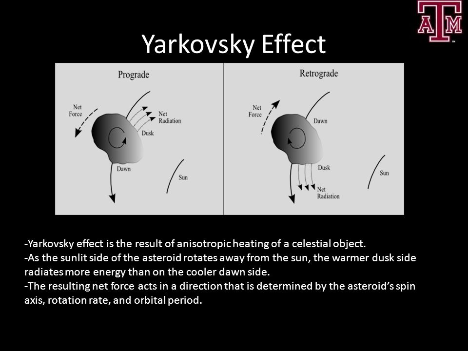 Yarkovsky Effect Yarkovsky effect is the result of anisotropic heating of a celestial object.