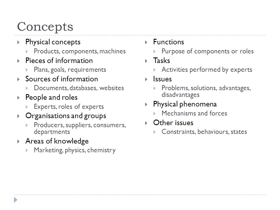 Concepts Physical concepts Pieces of information