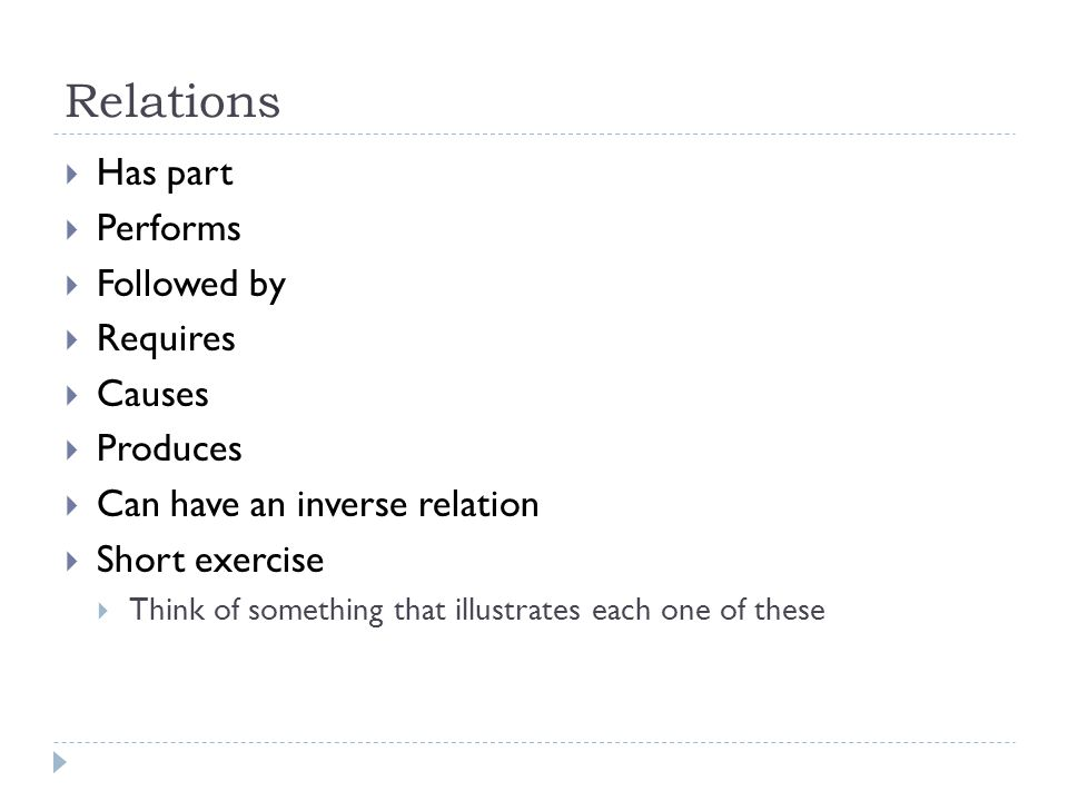 Relations Has part Performs Followed by Requires Causes Produces