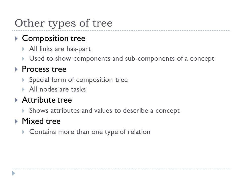 Other types of tree Composition tree Process tree Attribute tree