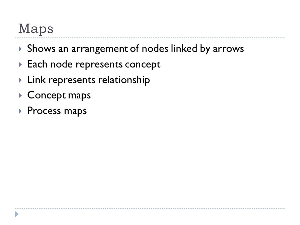 Maps Shows an arrangement of nodes linked by arrows
