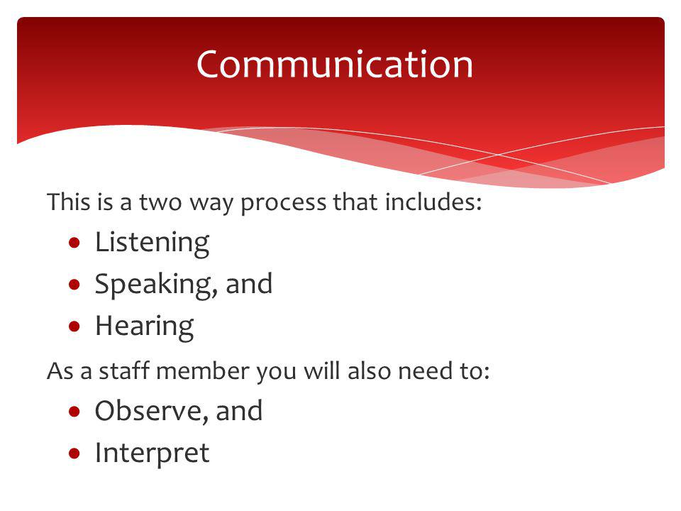Communication Listening Speaking, and Hearing Observe, and Interpret