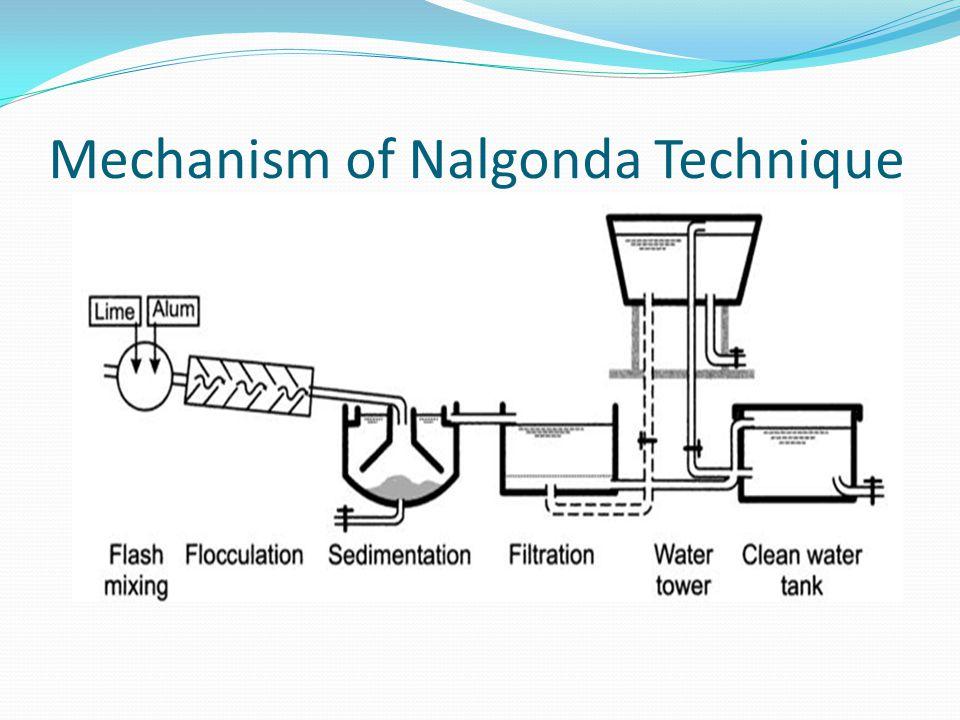 Mechanism of Nalgonda Technique