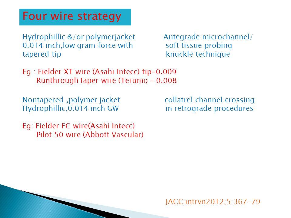 Four wire strategy Hydrophillic &/or polymerjacket Antegrade microchannel/
