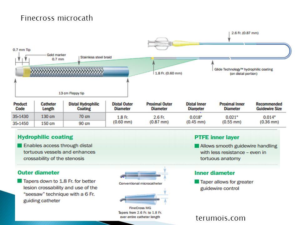 Finecross microcath terumois.com
