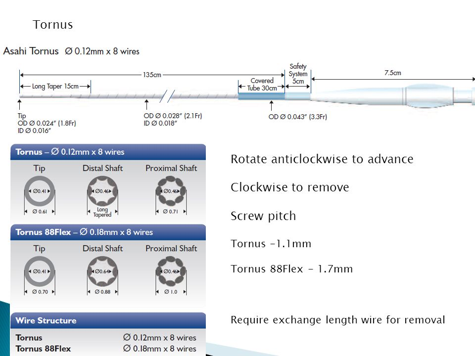 Rotate anticlockwise to advance Clockwise to remove Screw pitch