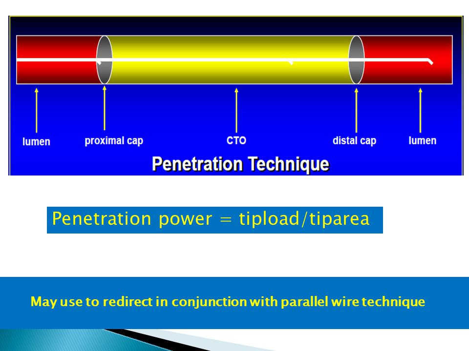Penetration power = tipload/tiparea