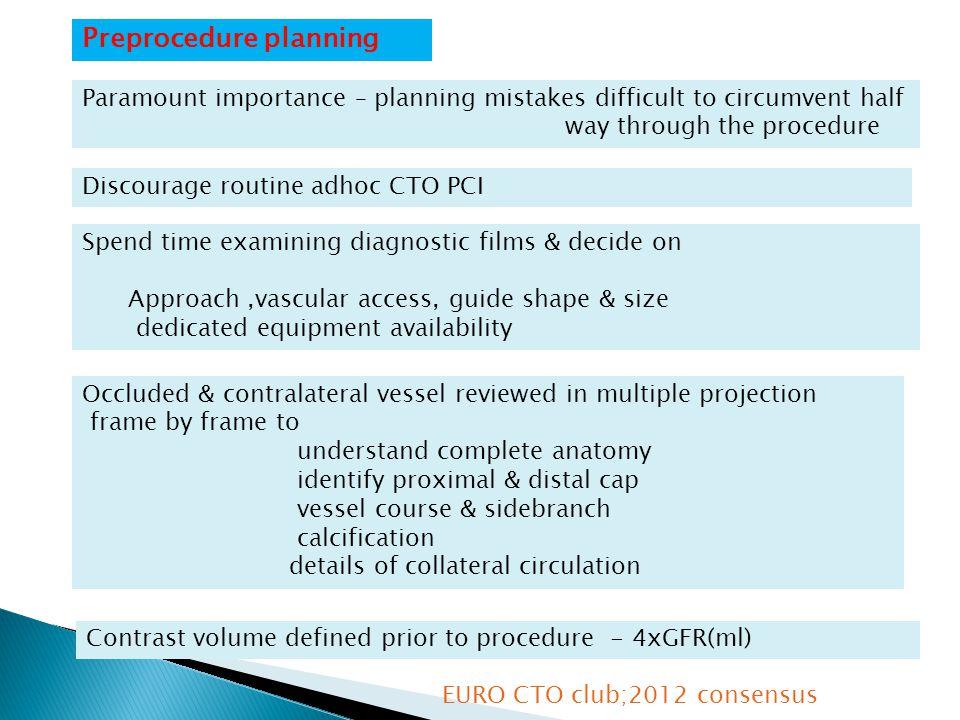 Preprocedure planning