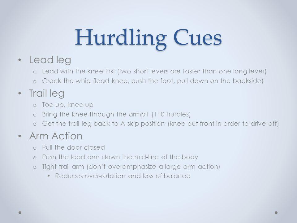 Hurdling Cues Lead leg Trail leg Arm Action