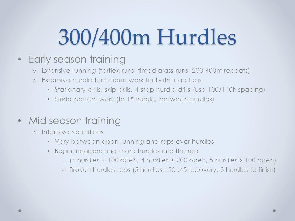 300/400m Hurdles Early season training Mid season training
