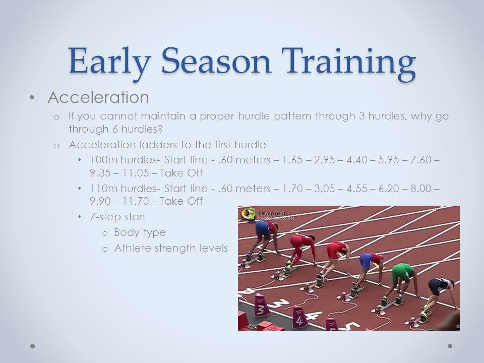 Early Season Training Acceleration