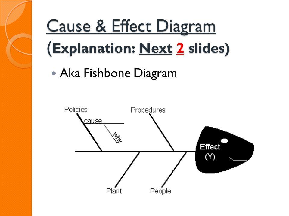 Cause & Effect Diagram (Explanation: Next 2 slides)
