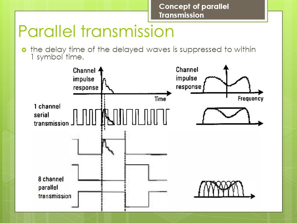 Parallel transmission