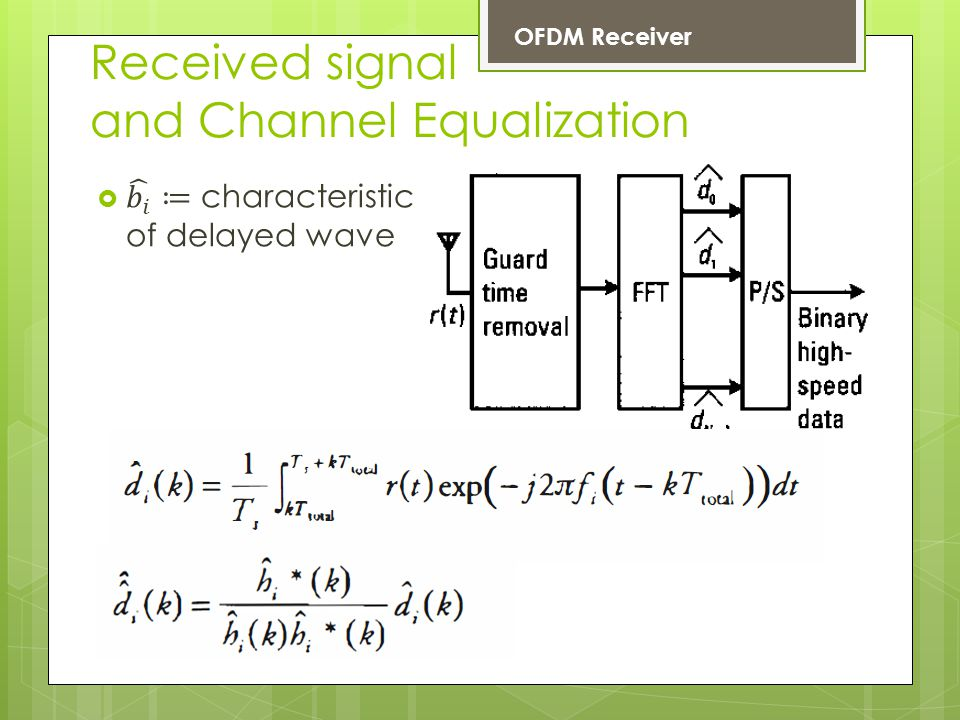 Received signal and Channel Equalization
