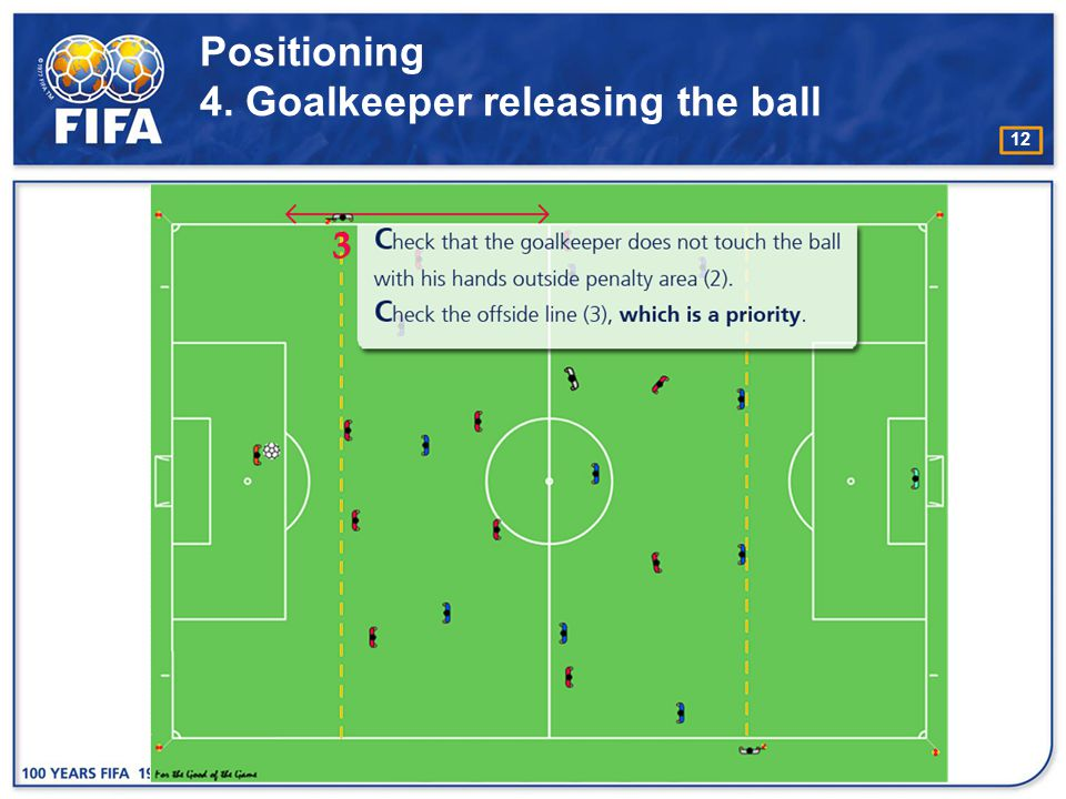 Positioning 4. Goalkeeper releasing the ball