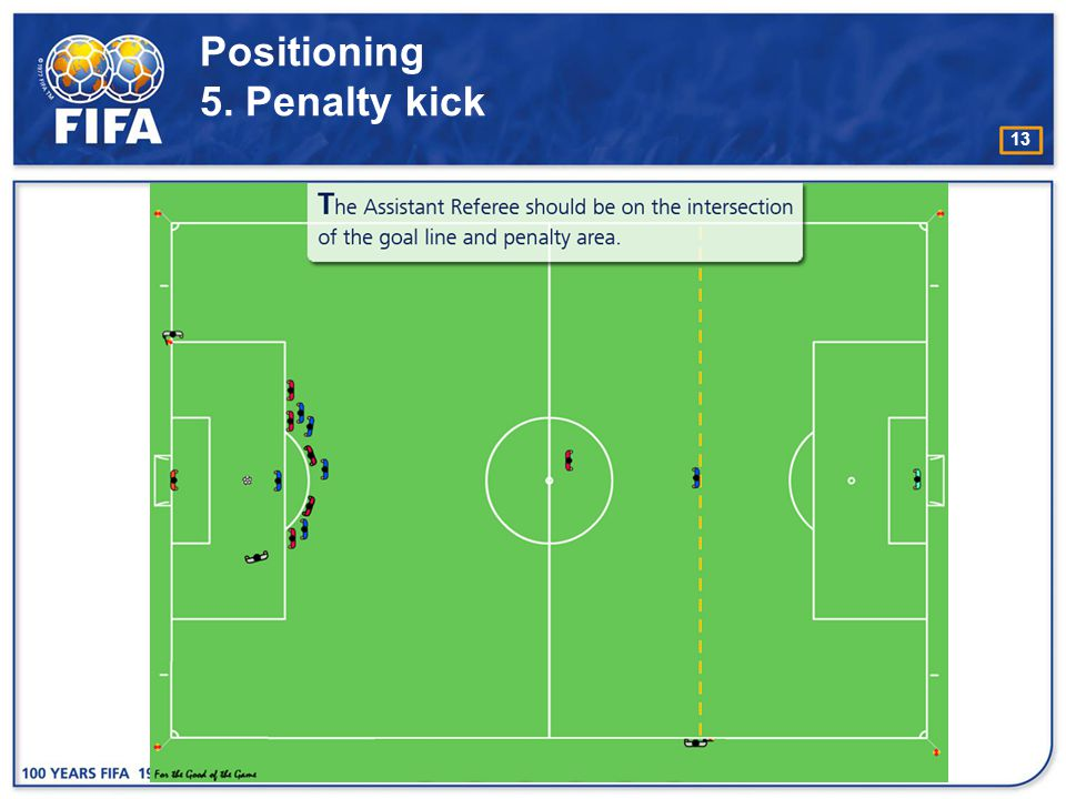Positioning 5. Penalty kick