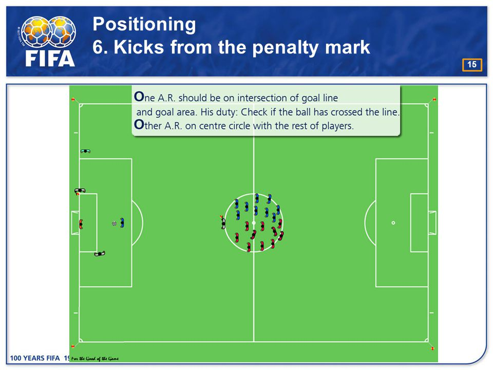 Positioning 6. Kicks from the penalty mark