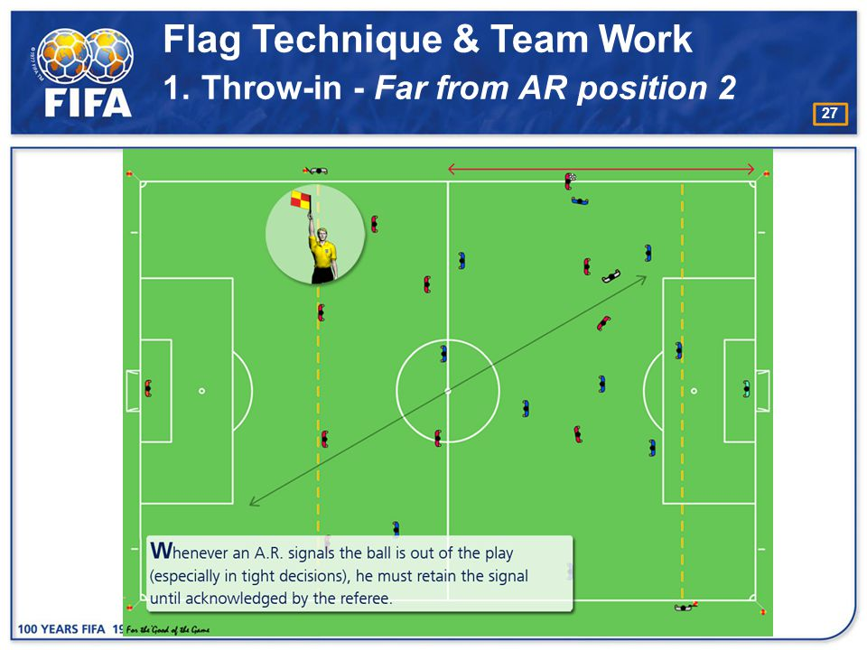 Flag Technique & Team Work 1. Throw-in - Far from AR position 2