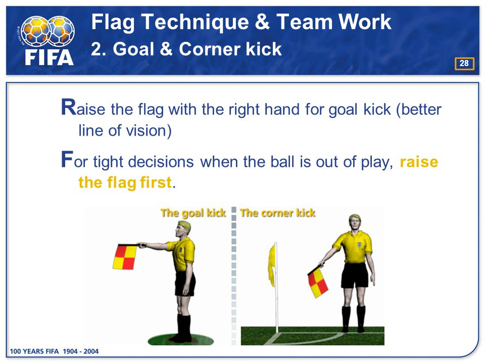 Flag Technique & Team Work 2. Goal & Corner kick
