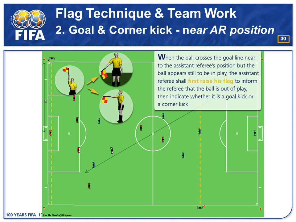 Flag Technique & Team Work 2. Goal & Corner kick - near AR position