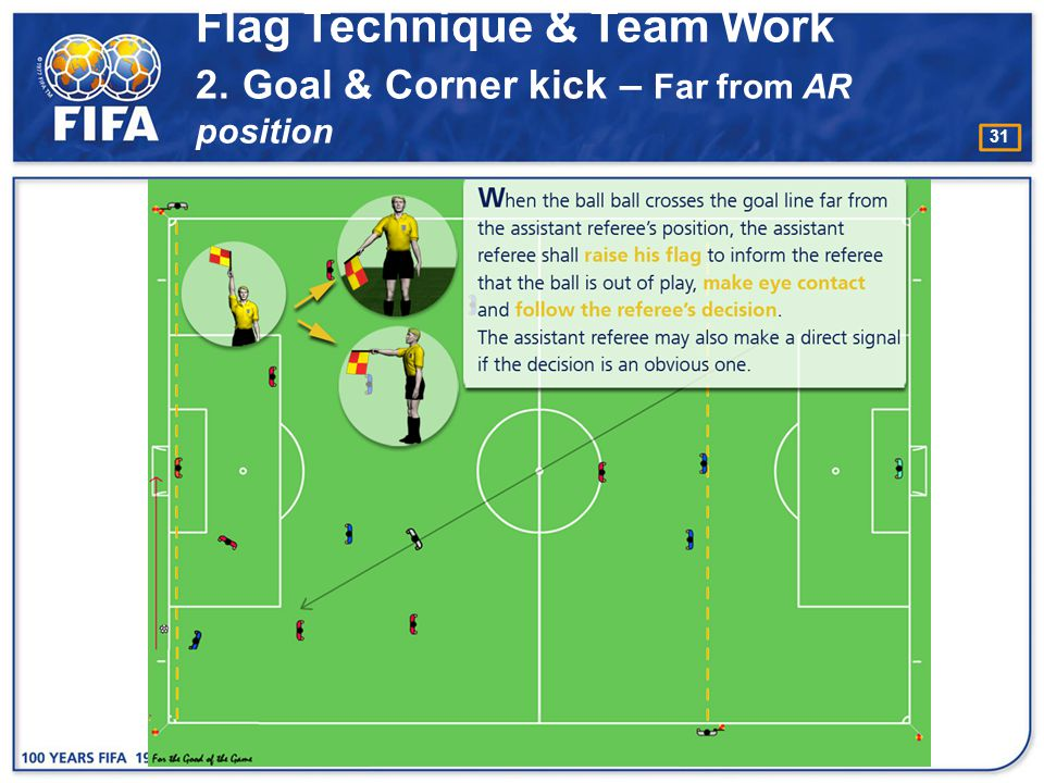 Flag Technique & Team Work 2. Goal & Corner kick – Far from AR position