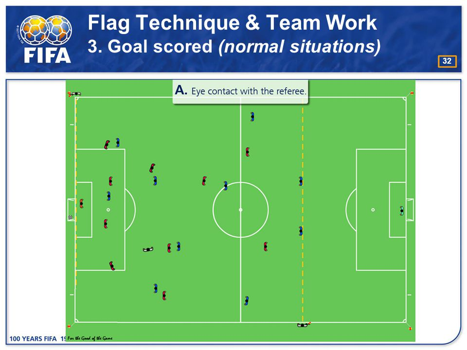 Flag Technique & Team Work 3. Goal scored (normal situations)
