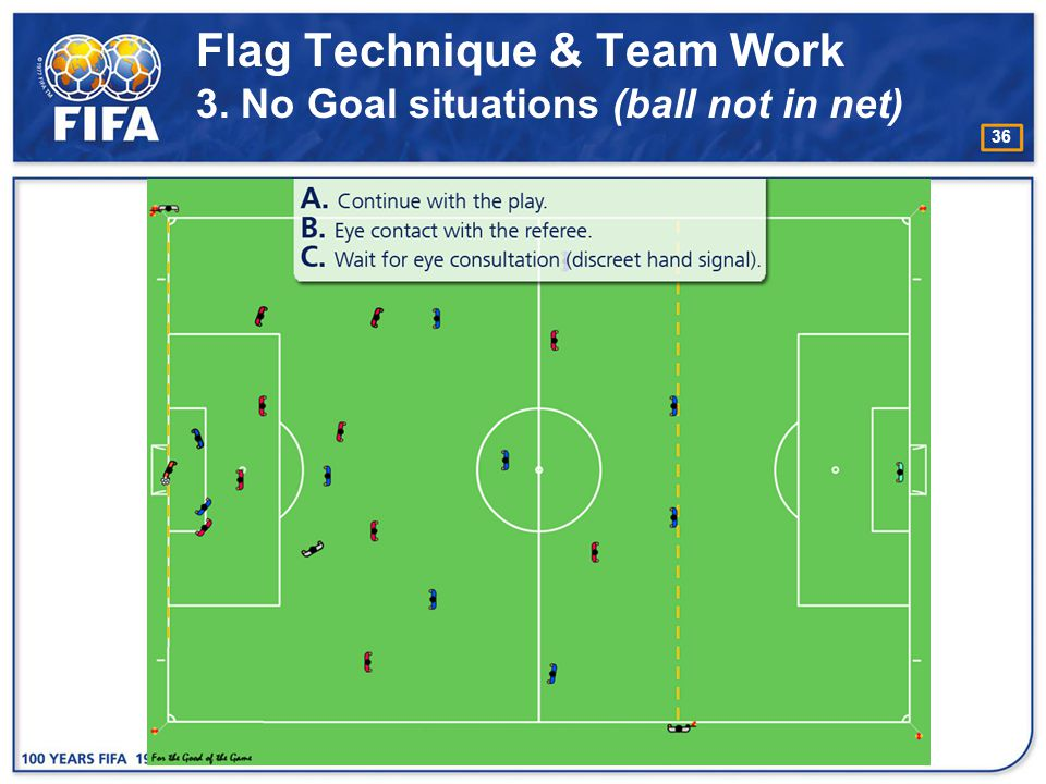 Flag Technique & Team Work 3. No Goal situations (ball not in net)