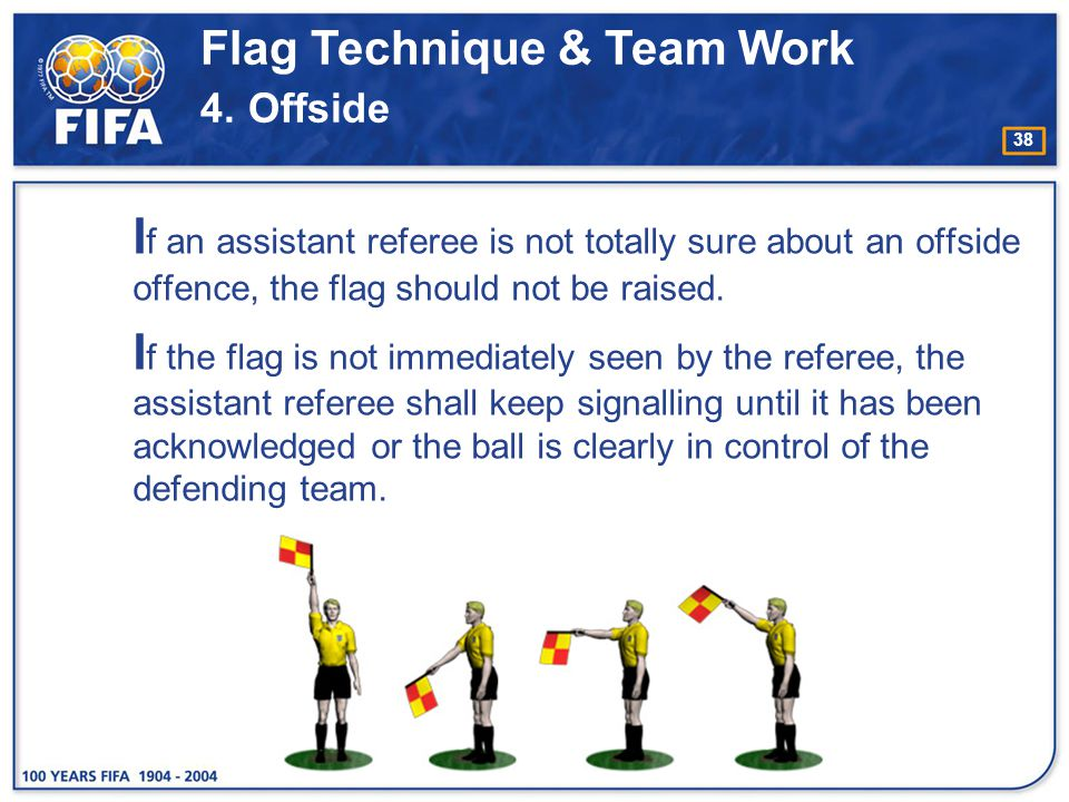 Flag Technique & Team Work 4. Offside