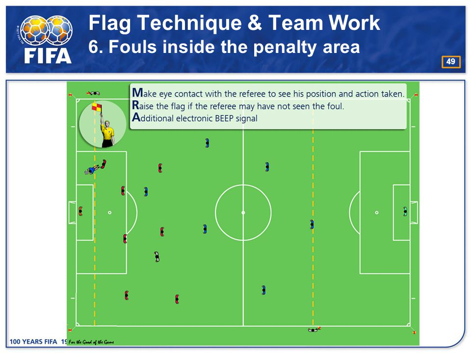 Flag Technique & Team Work 6. Fouls inside the penalty area