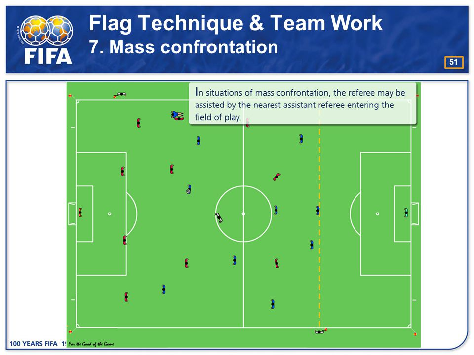 Flag Technique & Team Work 7. Mass confrontation