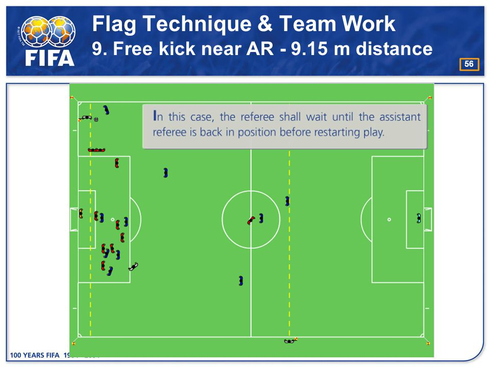 Flag Technique & Team Work 9. Free kick near AR - 9.15 m distance