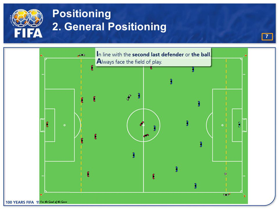 Positioning 2. General Positioning