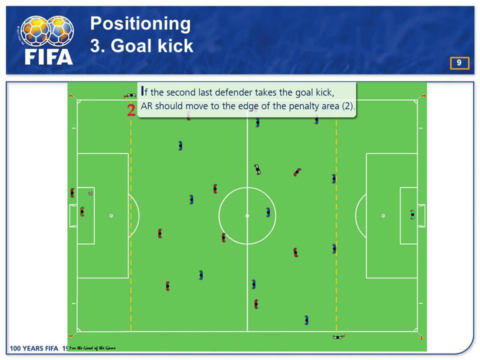 Positioning 3. Goal kick