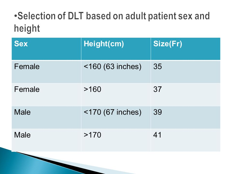 Selection of DLT based on adult patient sex and height