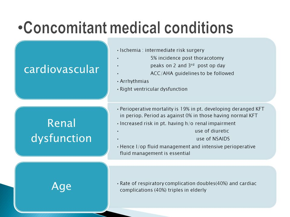 Concomitant medical conditions