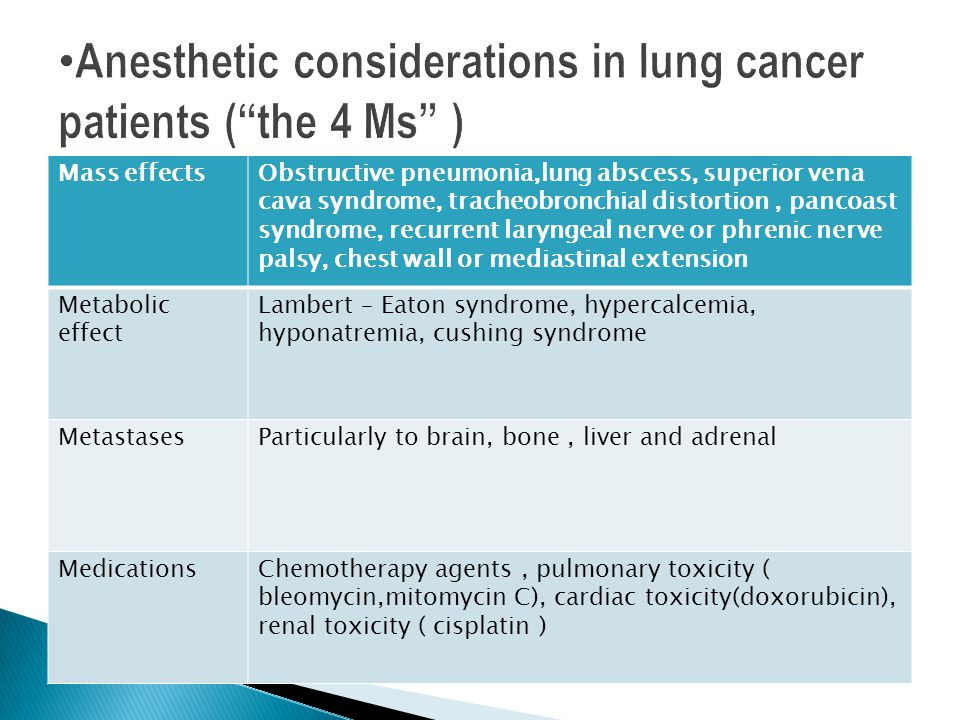 Anesthetic considerations in lung cancer patients ( the 4 Ms )