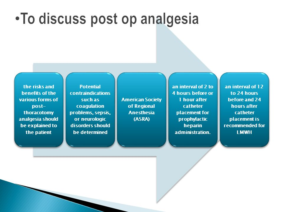 To discuss post op analgesia