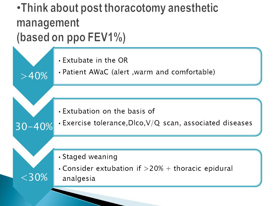 Think about post thoracotomy anesthetic management (based on ppo FEV1%)