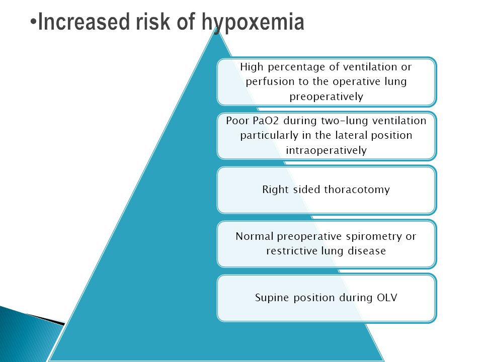 Increased risk of hypoxemia