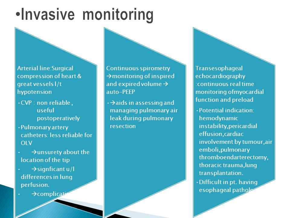 Invasive monitoring Arterial line:Surgical compression of heart & great vessels l/t hypotension.