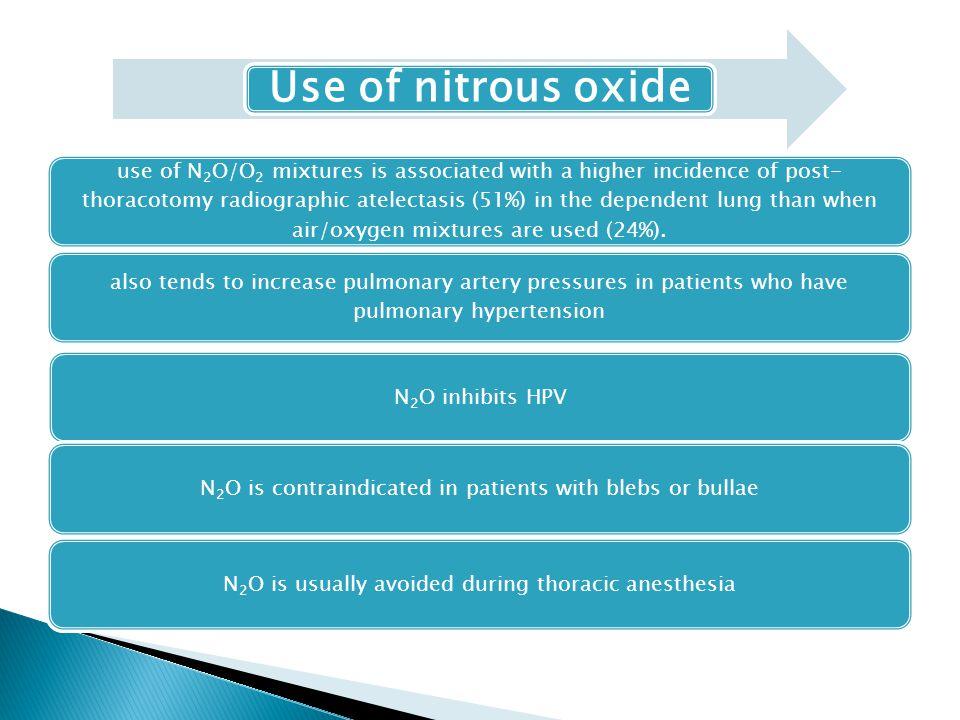 Use of nitrous oxide
