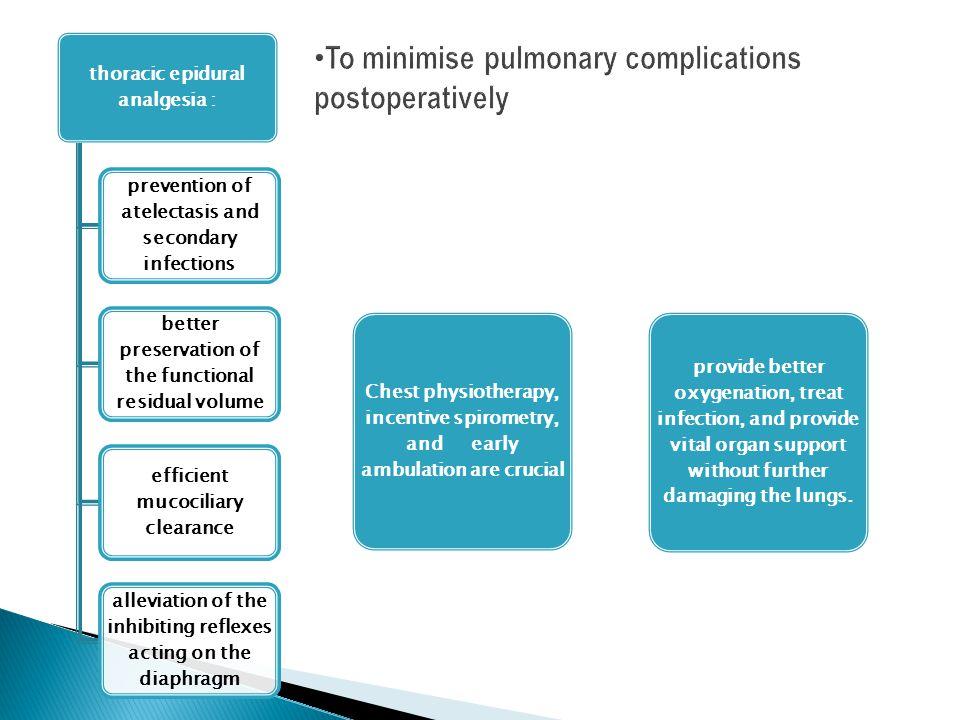 To minimise pulmonary complications postoperatively