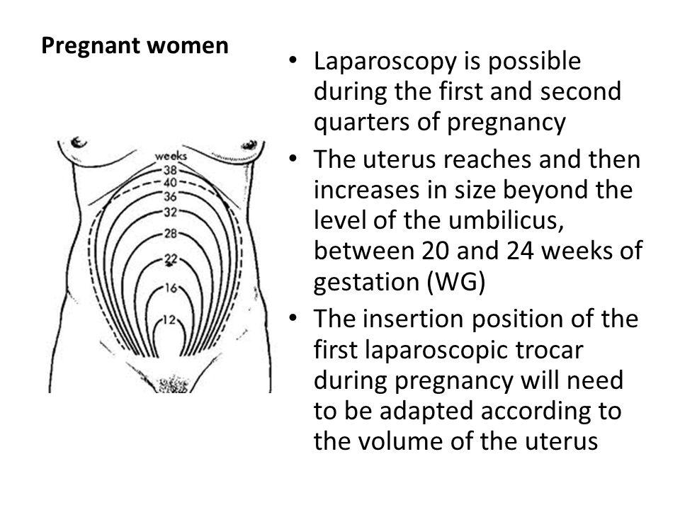 Pregnant women Laparoscopy is possible during the first and second quarters of pregnancy.