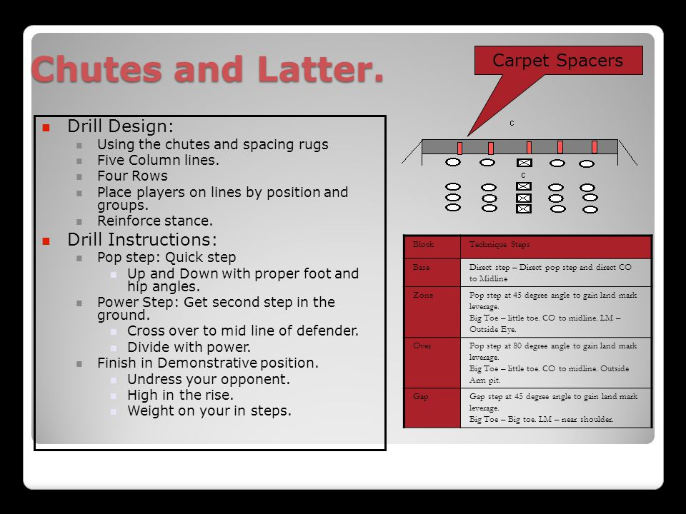 Chutes and Latter. Carpet Spacers Drill Design: Drill Instructions: